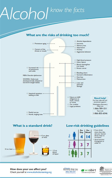 This chart shows a silhouette of a person with the effects of alcohol use pointing to the locations of the body