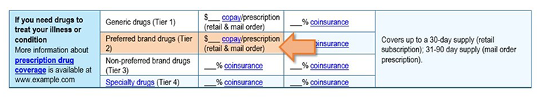 Screenshot of example plan with arrow pointing to preferred brand drugs co-pay row